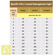 Specific FCD-L Crystal Management Light