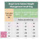 Casapets-RoyalCanin-dog-satiety-weight-management-mini-dry-rations