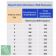 Casapets-RoyalCanin-vdiet-recovery-boite-rations