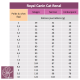Casapets-Royal-canin-cat-renal-dry-rations