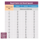 Casapets-Royal-canin-cat-renal-special-dry-rations
