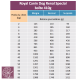 Casapets-RoyalCanin-dog-renal-special-wet-rations