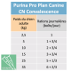 Casapets-Purina-ProPlan-canine-CN-rations